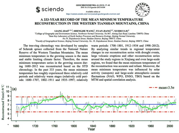 new temperature reconstruction shows asias tianshan mountains were 1 2c warmer during the 1700s - New Temperature Reconstruction Shows Asia's Tianshan Mountains Were 1-2°C Warmer During The 1700s