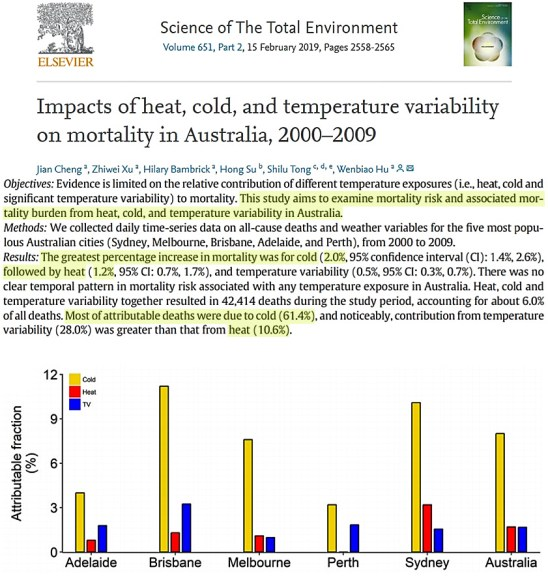 new studies cold temperature deaths rising and 10 20 times more common than heat related deaths 6 - New Studies: Cold-Temperature Deaths Rising And 10-20 Times More Common Than Heat-Related Deaths