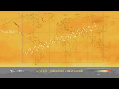 aqua airs carbon dioxide with mauna loa carbon dioxide - Aqua/AIRS Carbon Dioxide with Mauna Loa Carbon Dioxide