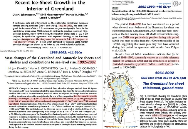 co2 emissions tripled during 1961 2002 as greenland cooled and gained 1 35 trillion metric tons of ice 2 - CO2 Emissions Tripled During 1961-2002 As Greenland Cooled And Gained 1.35 Trillion Metric Tons Of Ice