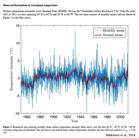 co2 emissions tripled during 1961 2002 as greenland cooled and gained 1 35 trillion metric tons of ice - CO2 Emissions Tripled During 1961-2002 As Greenland Cooled And Gained 1.35 Trillion Metric Tons Of Ice
