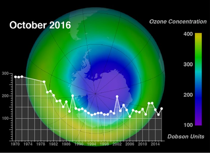 the atmosphere fresh insights on air quality ozone and climate 1 - The Atmosphere: Fresh Insights on Air Quality, Ozone and Climate