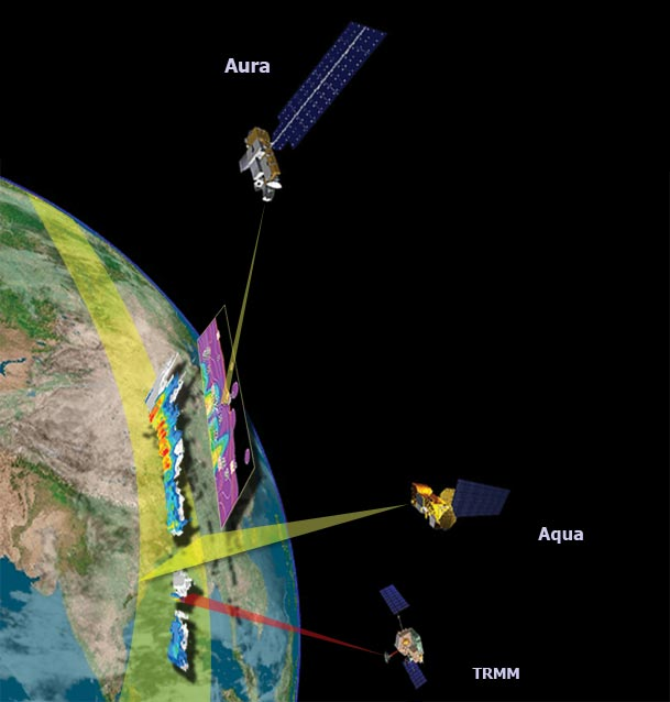 the atmosphere tracking the ongoing recovery of earths ozone hole 4 - The Atmosphere: Tracking the Ongoing Recovery of Earth's Ozone Hole