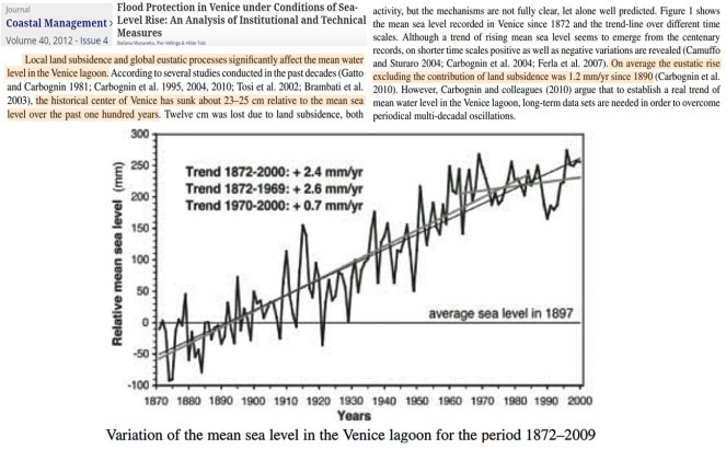 co2 levels are not whats threatening venicesea levels were meters higher with much lower co2 - CO2 Levels Are NOT What's Threatening Venice…Sea Levels Were Meters Higher With Much Lower CO2