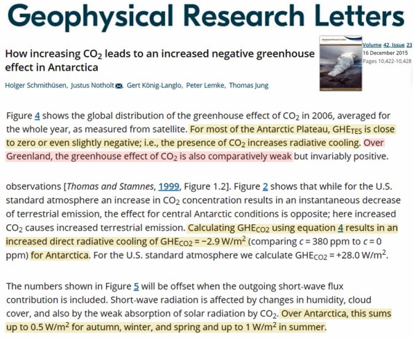scientists co2 causes cooling when not causing warming and its a weak to negligible climate factor - Scientists: CO2 Causes Cooling When Not Causing Warming And It's A 'Weak' To 'Negligible' Climate Factor