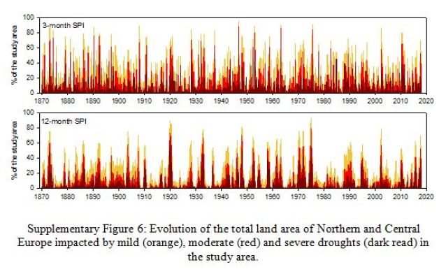 alarmist claims of increasing european drought are a myth new scientific findings show - Alarmist Claims Of Increasing European Drought Are A Myth, New Scientific Findings Show