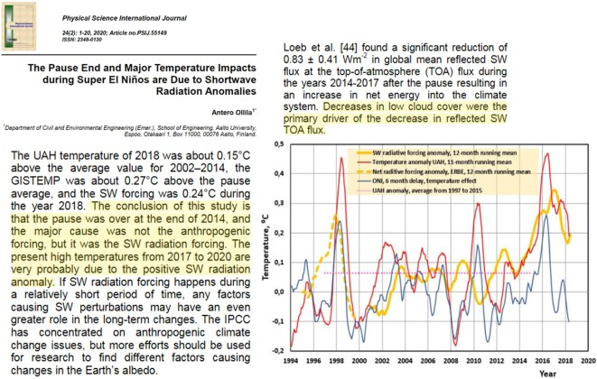 new study the post pause global warming after 2013 was not caused by co2 but shortwave radiation forcing 1 - New Study: The Post-Pause Global Warming After 2013 Was Not Caused By CO2, But Shortwave Radiation Forcing