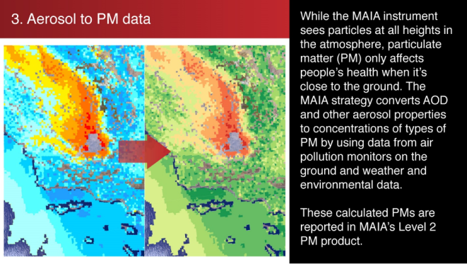 getting to the heart of the particulate matter 13 - Getting to the Heart of the (Particulate) Matter
