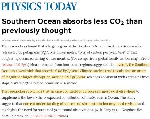 scientists just discovered their past carbon budget guesses have all along been twice as wrong as they thought 2 - Scientists Just Discovered Their Past Carbon Budget Guesses Have All Along Been Twice As Wrong As They Thought