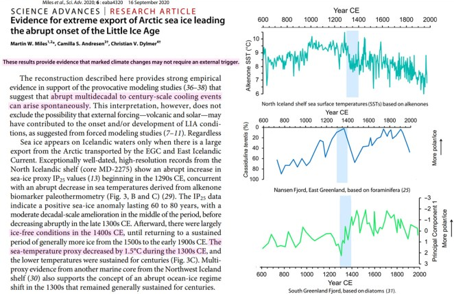 new research shows the oceans can spontaneously warm 8c in under 100 years without external trigger 3 - New Research Shows The Oceans Can 'Spontaneously' Warm 8°C In Under 100 Years 'Without External Trigger'