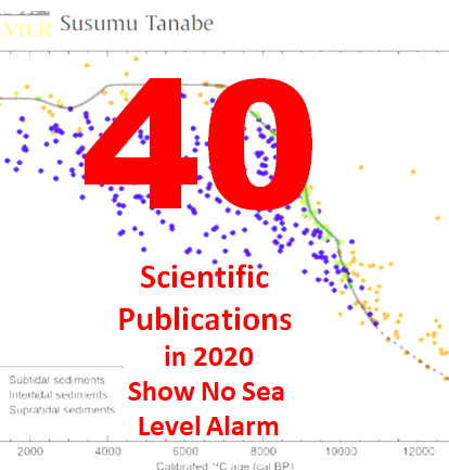 """sea level rise review rate of rise depends on who you ask most say no alarm 5 - Sea level Rise Review. Rate Of Rise Depends On Who You Ask. Most Say: """"No Alarm"""""""