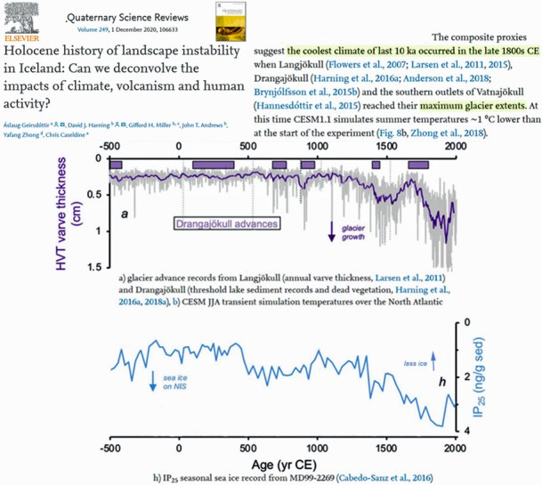 seals mammoths horses waterfowlall tell us claims of exceptional modern warmth are bull hockey 7 - Seals, Mammoths, Horses, Waterfowl…All Tell Us Claims Of Exceptional Modern Warmth Are Bull Hockey