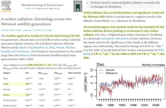 scientists continue to affirm rising incoming solar radiation drives recent warming in europe 2 - Scientists Continue To Affirm Rising Incoming Solar Radiation Drives Recent Warming In Europe
