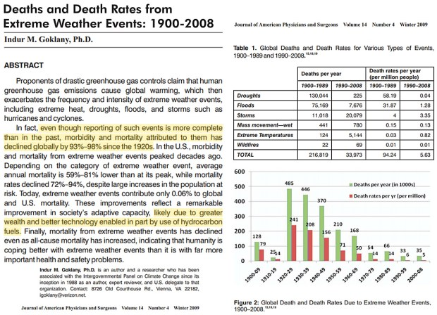 new study crushes ipcc alarmhails a 22 global decline in natural disaster death risk since 1990s 1 - New Study Crushes IPCC Alarm…Hails A 22% Global Decline In Natural Disaster Death Risk Since 1990s