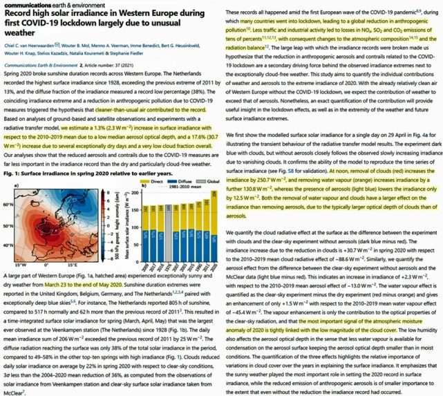new study inadvertently slays the narrative emissions reductions from lockdowns added warming 2 - New Study Inadvertently Slays The Narrative: Emissions Reductions From Lockdowns Added WARMING!