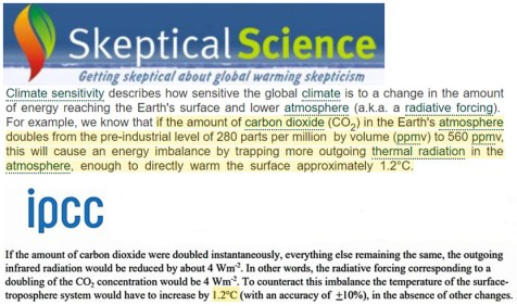 1970s 80s physics said doubling co2 produced just 0 2c 0 8c warming then physics changed - 1970s-'80s 'Physics' Said Doubling CO2 Produced Just 0.2°C – 0.8°C Warming. Then 'Physics' Changed.