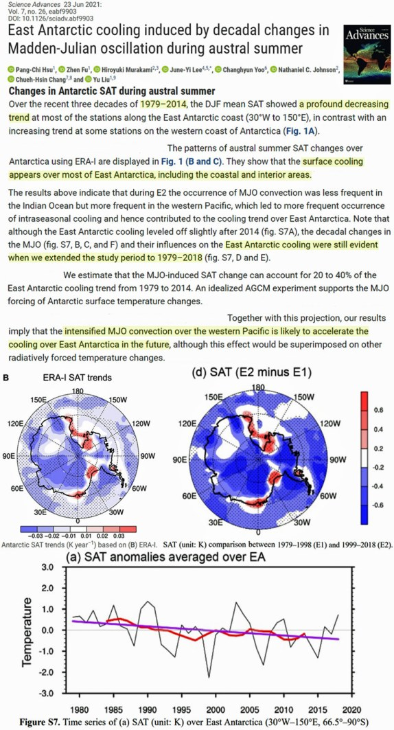 new study a profound 1c cooling trend across east antarctica since 1979 is likely to accelerate - New Study: A 'Profound' ~1°C Cooling Trend Across East Antarctica Since 1979 Is 'Likely To Accelerate'