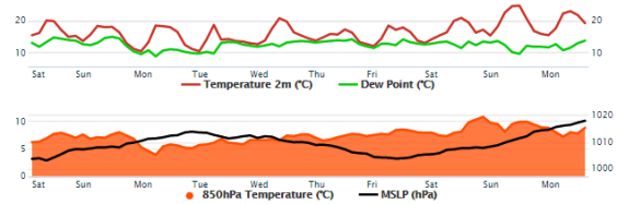 "skipping summerfall like weather sweeps across europesuper cooled europesnow forecast 1 - Skipping Summer…Fall-Like Weather Sweeps Across Europe…""Super-Cooled Europe""…Snow Forecast"