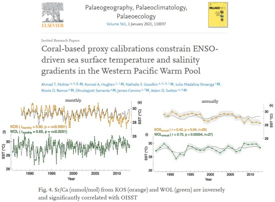 the western pacific has continued cooling since the little ice age ended 2 - The Western Pacific Has Continued Cooling Since The Little Ice Age Ended