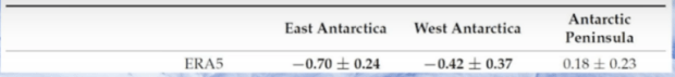 """scientists find surprising and statistically significant cooling trend over entire continental antarctica 1 - Scientists Find """"Surprising"""" And """"Statistically Significant"""" Cooling Trend Over Entire Continental Antarctica"""