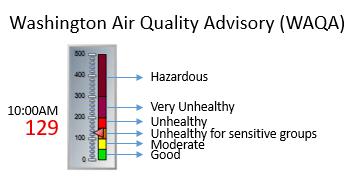 custer air monitoring station gauge 2015-08-23