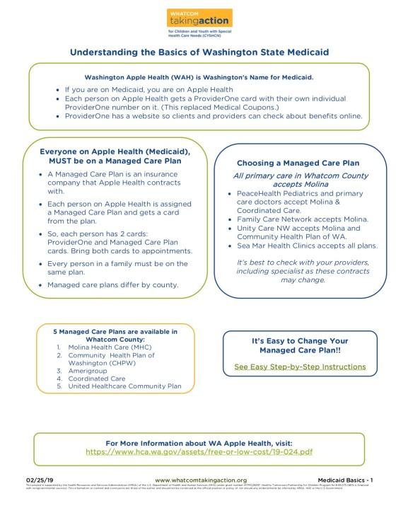 medicaid-basics-2019-08-20