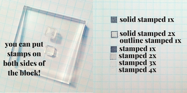 you can put stamps on both sides of the block!