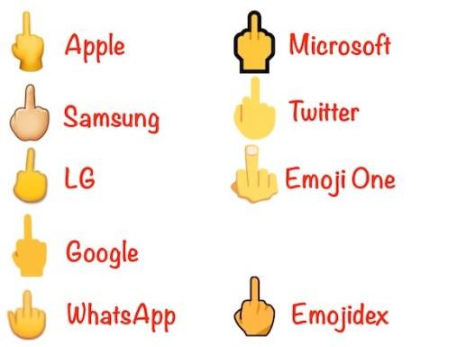 middle-finger-emoji-mean