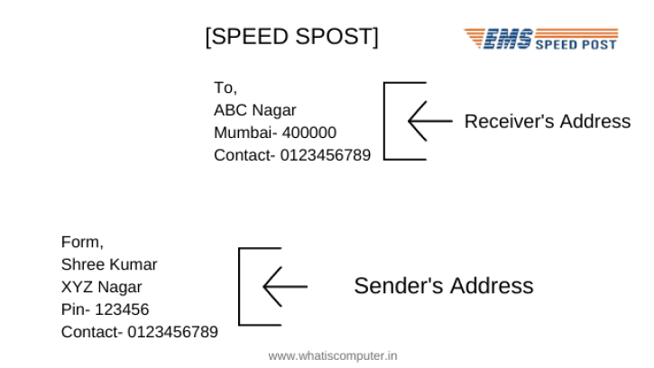How to Write Address on Speed Post