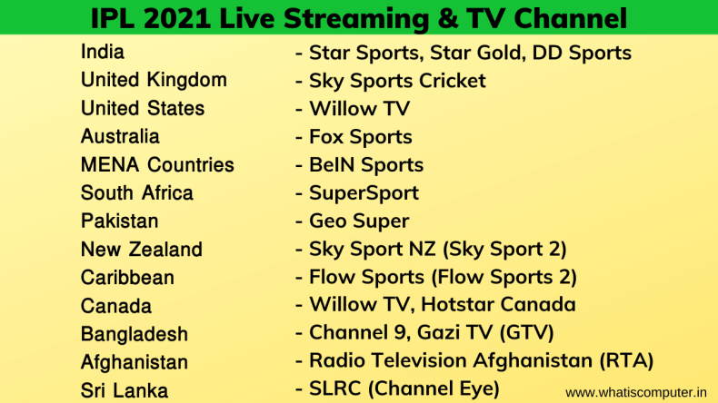IPL 2021 Live on Which Channel - IPL 2021 Live Telecast TV Channel