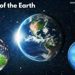 Motions of the Earth