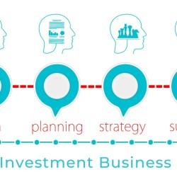 Zero-Investment-Business-Ideas