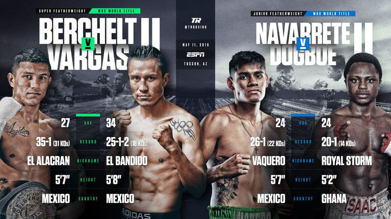 Watch Berchelt vs. Vargas from Anywhere with VPN
