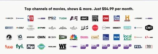 Fubo Channel List