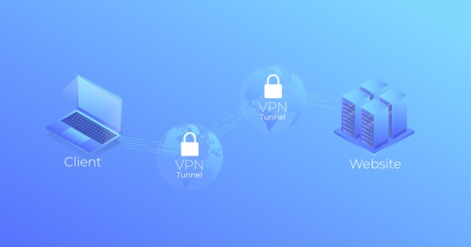 What is Double VPN and Do you Need It?
