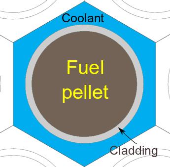 Un pasador de combustible