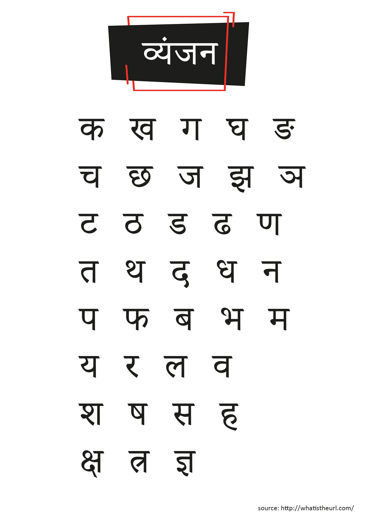 Hindi Swar And Vyanjan Worksheets | Printable Worksheets and