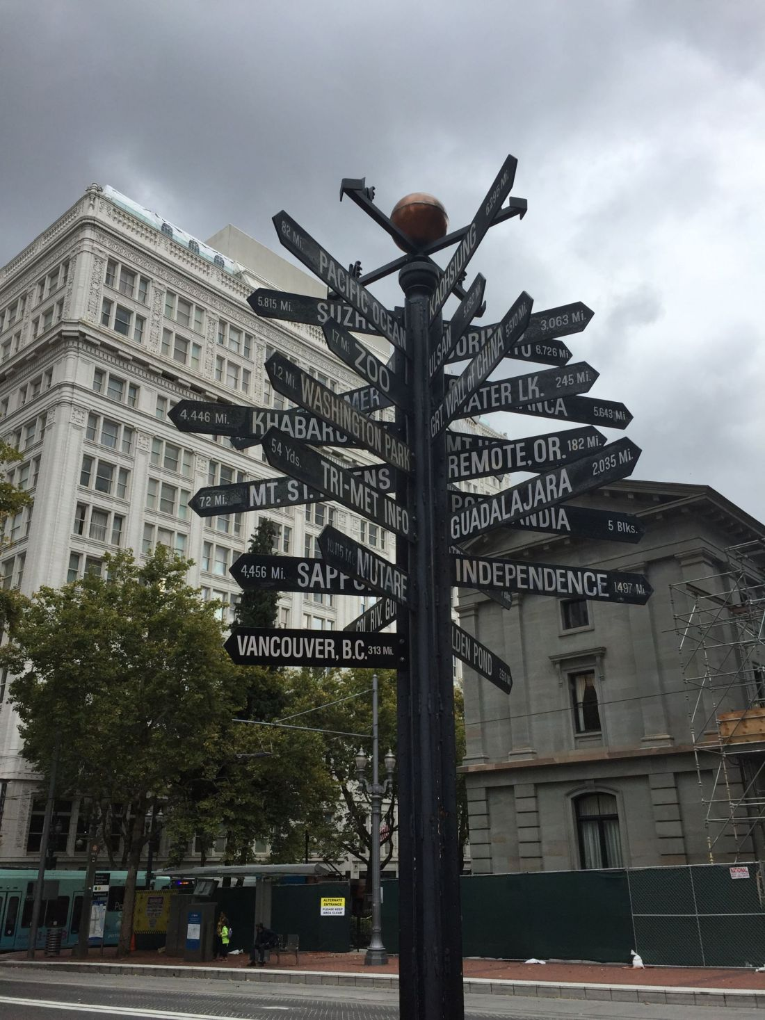 Signpost in Portland, Oregon