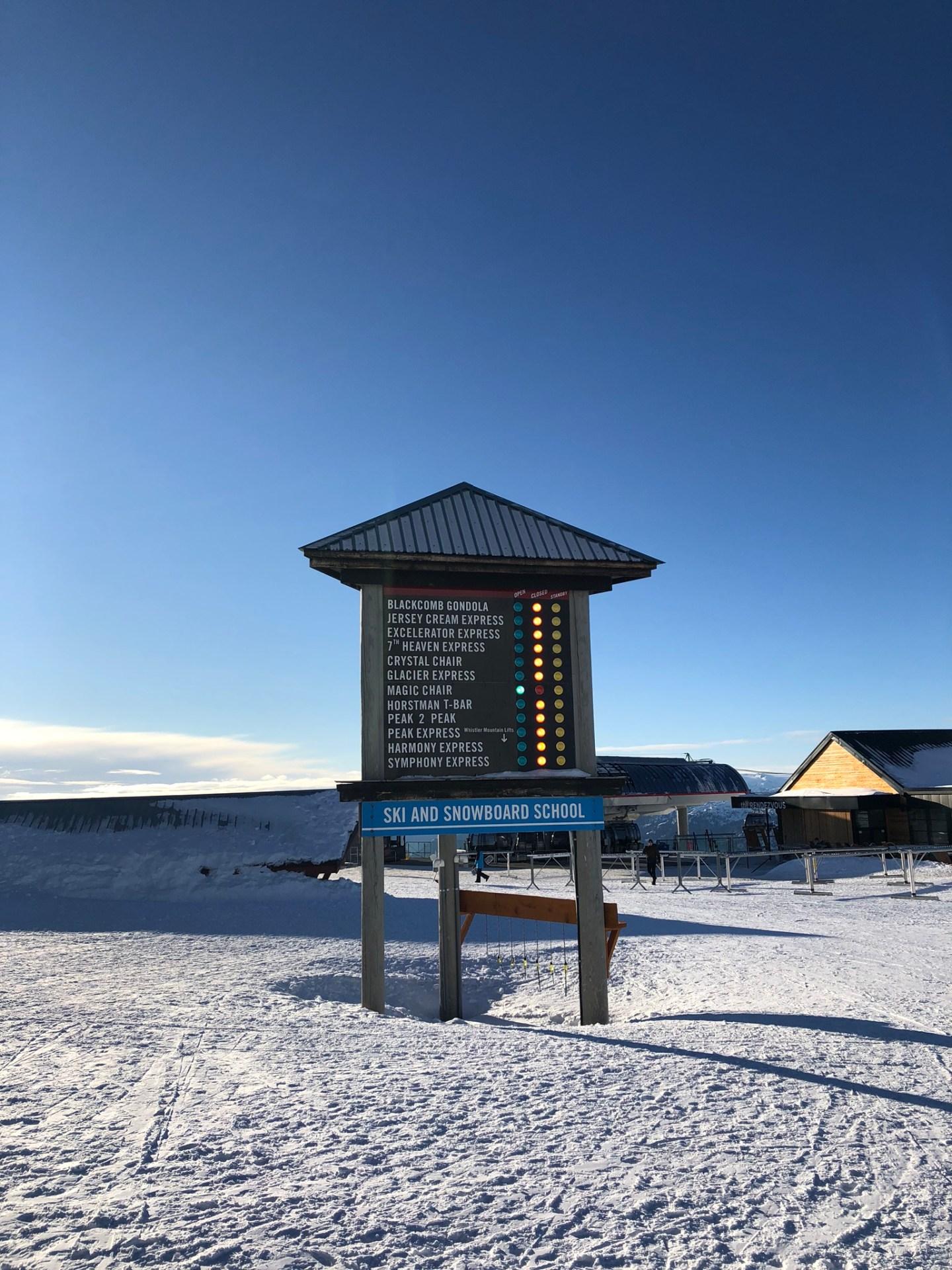 Ski and snowboard school, Blackcomb Mountain