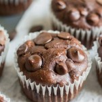 Top 15 Healthy Muffin Recipes on the Internet