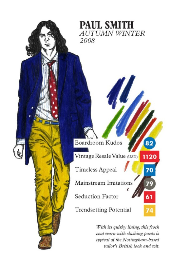 Style-Wars-Paul-smith