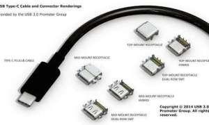 Nowe superszybkie kable USB nie będą zwracały uwagi na to jaką stroną je podepniesz