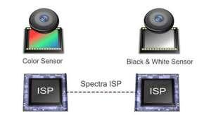 Podwójne aparaty mogą stać się standardem w telefonach dzięki firmie Qualcomm