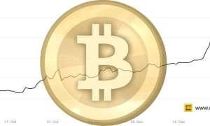 Zapowiada się świetny rok dla Bitcoina