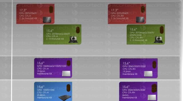 Lista mobilnych kart graficznych Nvidia RTX