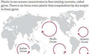 Clean Currents tworzy z oceanicznego plastiku wypełniacze do drukarek 3D