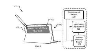 Microsoft może pracować nad tabletem z dodatkowym wyświetlaczem