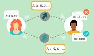 Nowy alfabet pozwala błyskawicznie odczytywać wiadomości kwantowe
