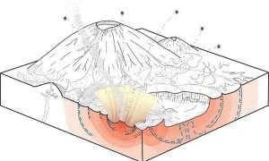 Uderzenia asteroid mogły doprowadzić do pojawienia się bieżącej wody na Marsie