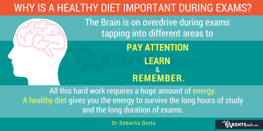 why is healthy diet important during exams